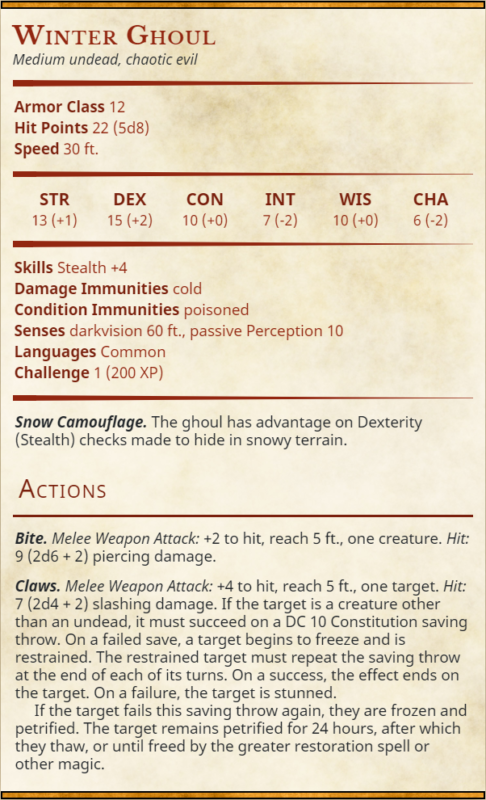 Winter Ghoul 5e Stat Block
