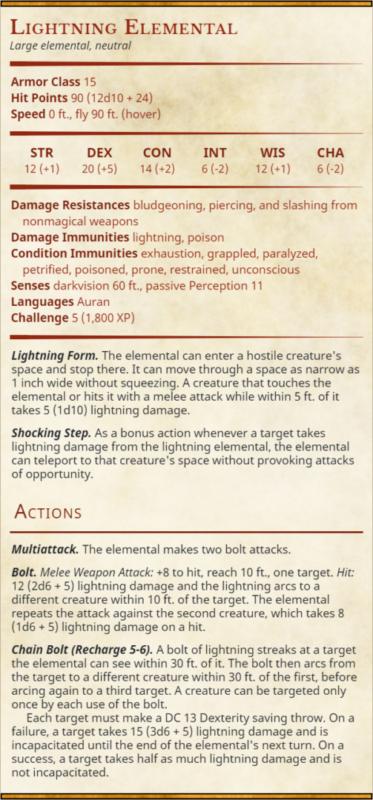 Lightning Elemental 5e Stat Block